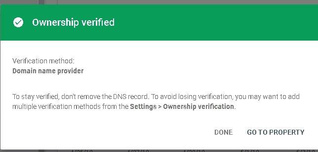 グーグルサーチ登録完了