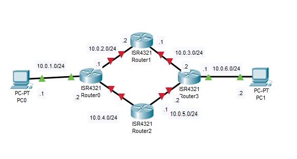 CiscoPacketTracerEIGRPベーシック実験