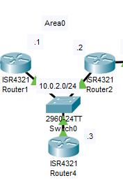 OSPF簡単構成図Type1 から5まで追加構成