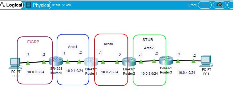 OSPF_STUB構成