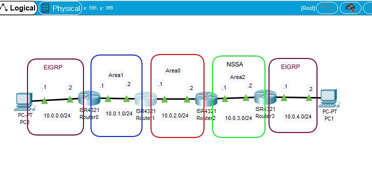 OSPF_NSSA構成