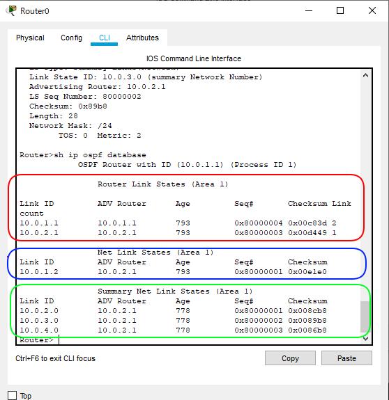 OSPF簡単構成図Type1 から3までR0