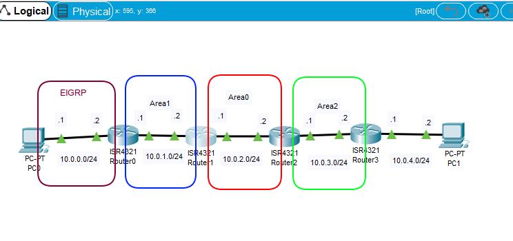 OSPF簡単構成図Type1 から5まで